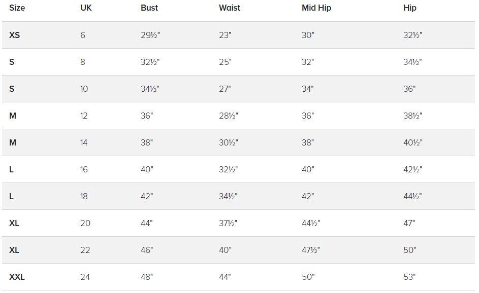 Dresses Size Chart
