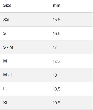 Rings Size Chart